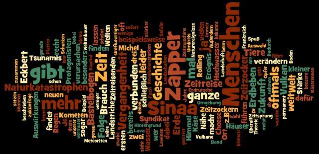 Unsere Wortwolke aus 100 Beiträgen - wollt ihr auch eine? Gibt es bei wordle.net