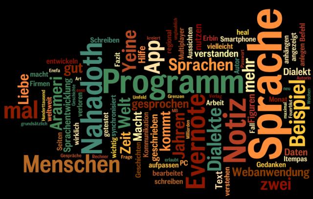 Wordle Weltenschmiede 20134